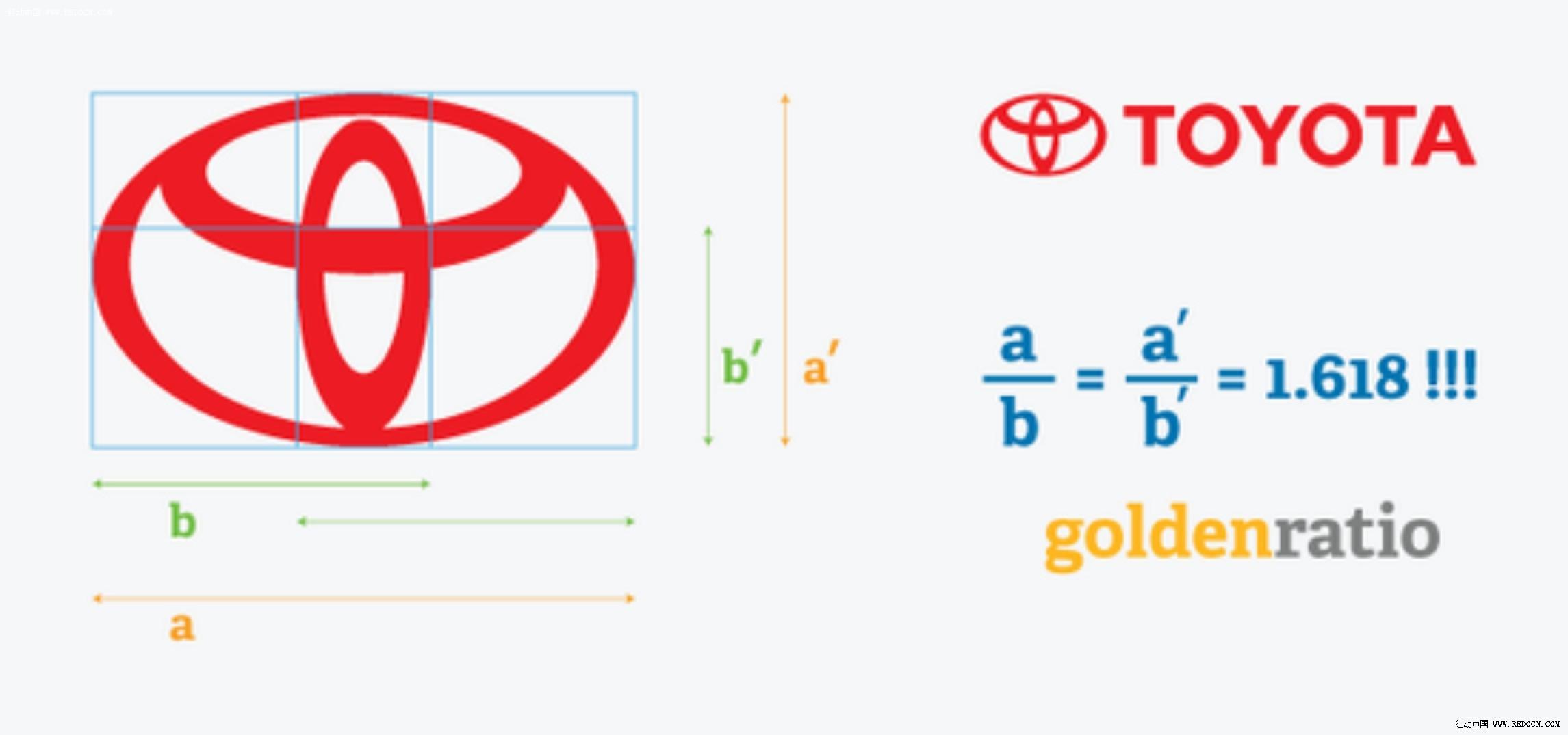 logo黄金比例设计原理;