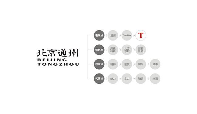 北京通州-2.jpg