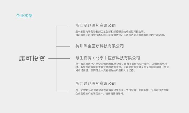 康可投资2.jpg