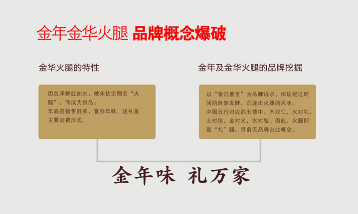 金年金华火腿5.jpg