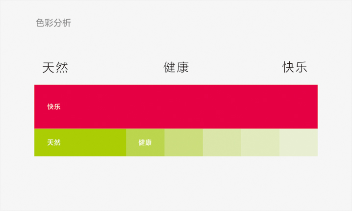 045快餐连锁7 1番茄面VI系统设计.jpg