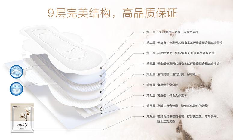 06卫生巾结构图.jpg