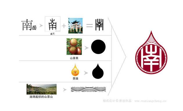茶油包装设计案例1.jpg