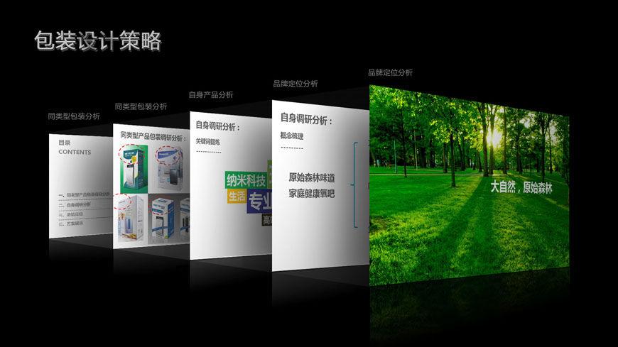 科奥琦产品包装 包装设计 同心圆设计 差异化设计 空气净化器包装设计 (1).jpg