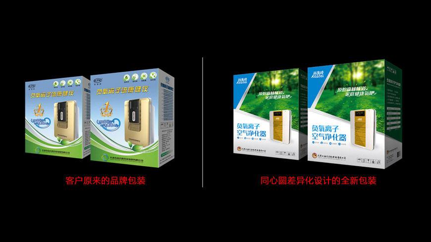 科奥琦产品包装 包装设计 同心圆设计 差异化设计 空气净化器包装设计 (8).jpg