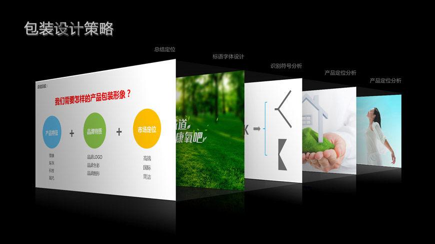 科奥琦产品包装 包装设计 同心圆设计 差异化设计 空气净化器包装设计 (2).jpg